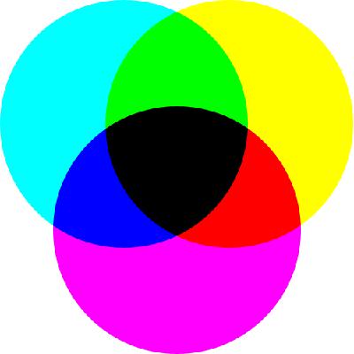 Mezcla sustractiva de color
