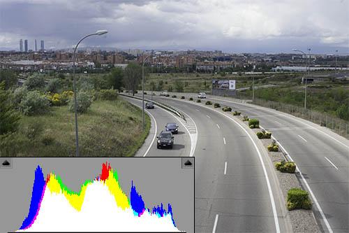 En una imagen expuesta correctamente los pixeles se distribuyen por toda la gráfica