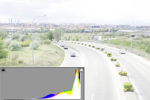 En una imagen sobreexpuesta la mayoría de los píxeles se encuentra en la zona derecha del histograma