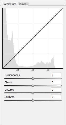 curva-de-tonos