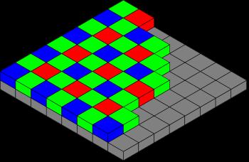 Matriz de Bayer